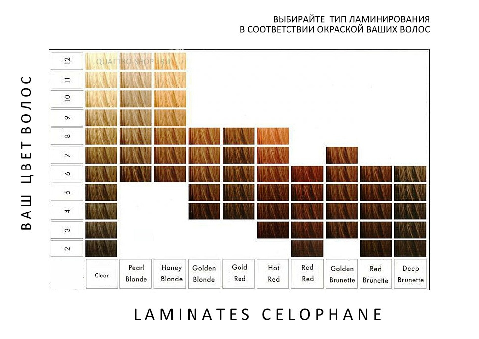 Sebastian Laminates Cellophanes 10 Oz